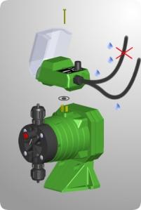 Módulo de control para bombas dosificadoras DX y posición de los cables.